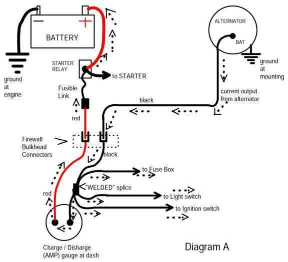 wiring ammeter with distribution block