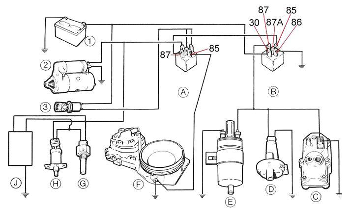 schaltplan einspritzsystem wiring diagram fuelinjection system