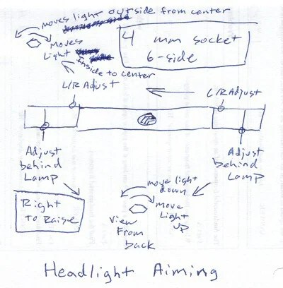 93 Sable Headlight Wiring Diagram Online Wiring Diagram