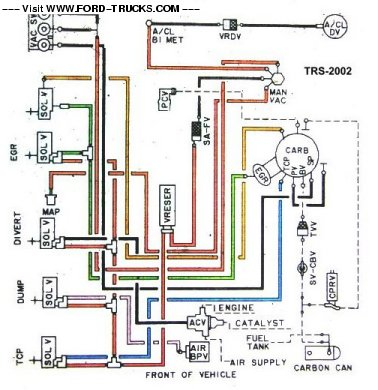 1979 Ford 460 Wiring Diagram Index listing of wiring diagrams