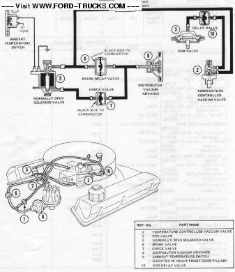 1975 ford f100 Motor diagram