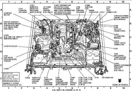 1994 Ford F 150 Engine Sensor Diagram Wiring Diagram