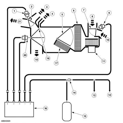 2004 F150 Parts Diagram Online Wiring Diagram