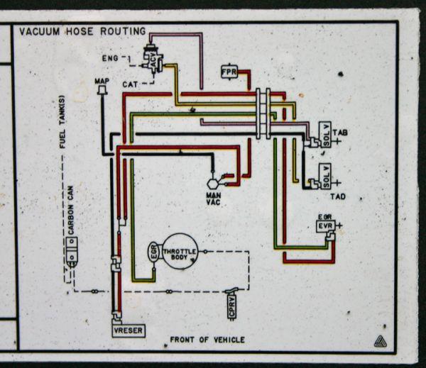 ford f150 vacuum wiring diagram - wiring diagram schema blame-energy -  blame-energy.atmosphereconcept.it  atmosphereconcept.it