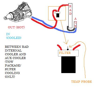 Ford 4r70w Diagram Control Cables  Wiring Diagram