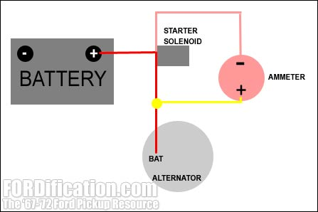 Factory Ammeter Wiring - FORDification