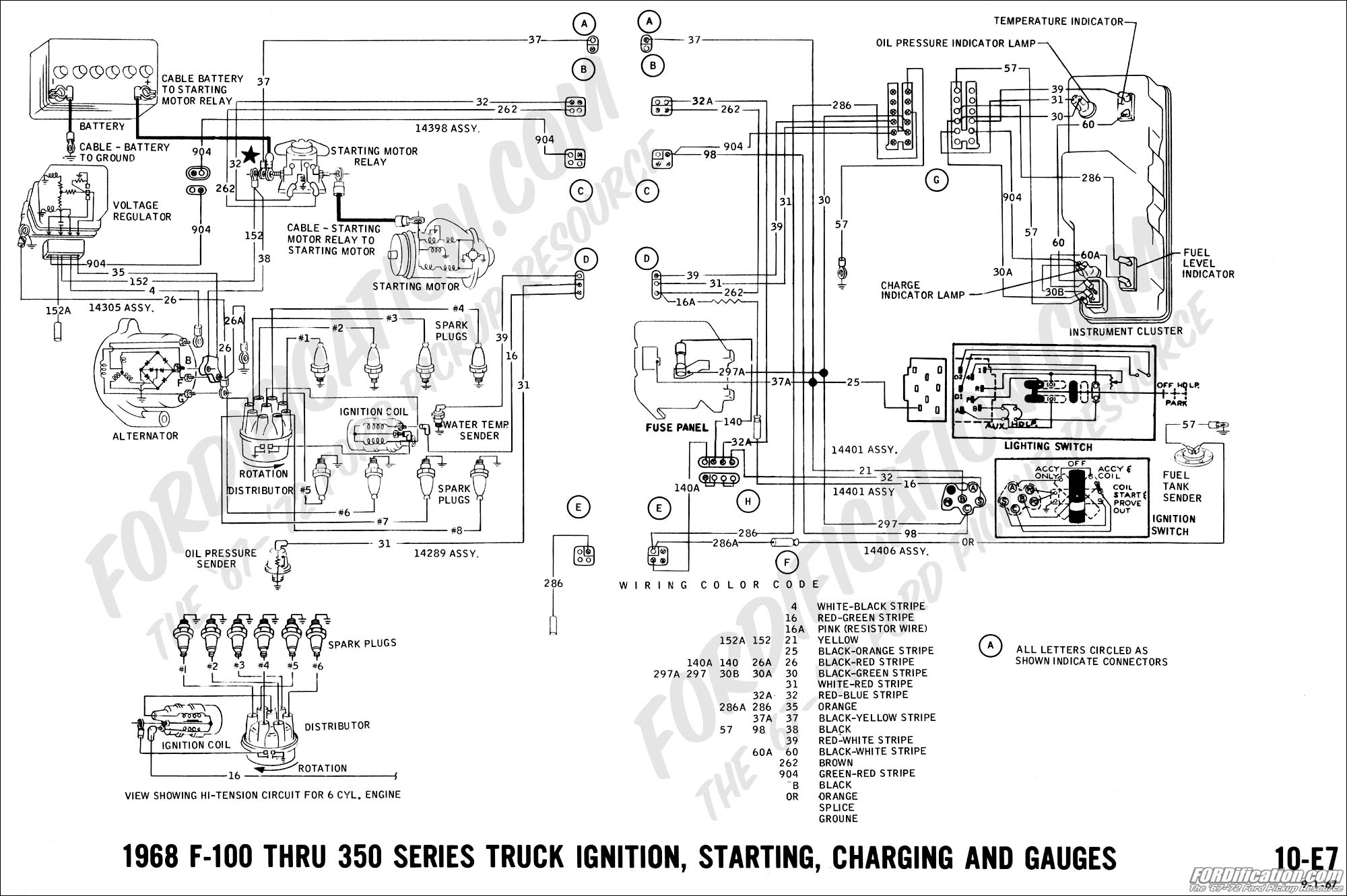 1968 ford wiring diagrams