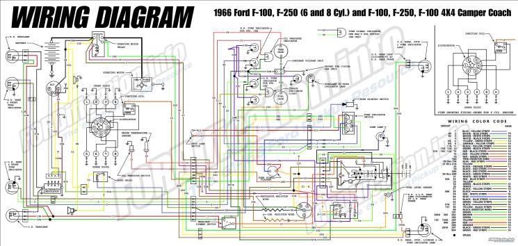 1966 Ford Truck Wiring Diagrams - FORDificationinfo - The \u002761-\u002766