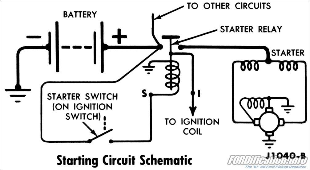 1961 Ford Truck Wiring Diagrams - FORDificationinfo - The \u002761-\u002766