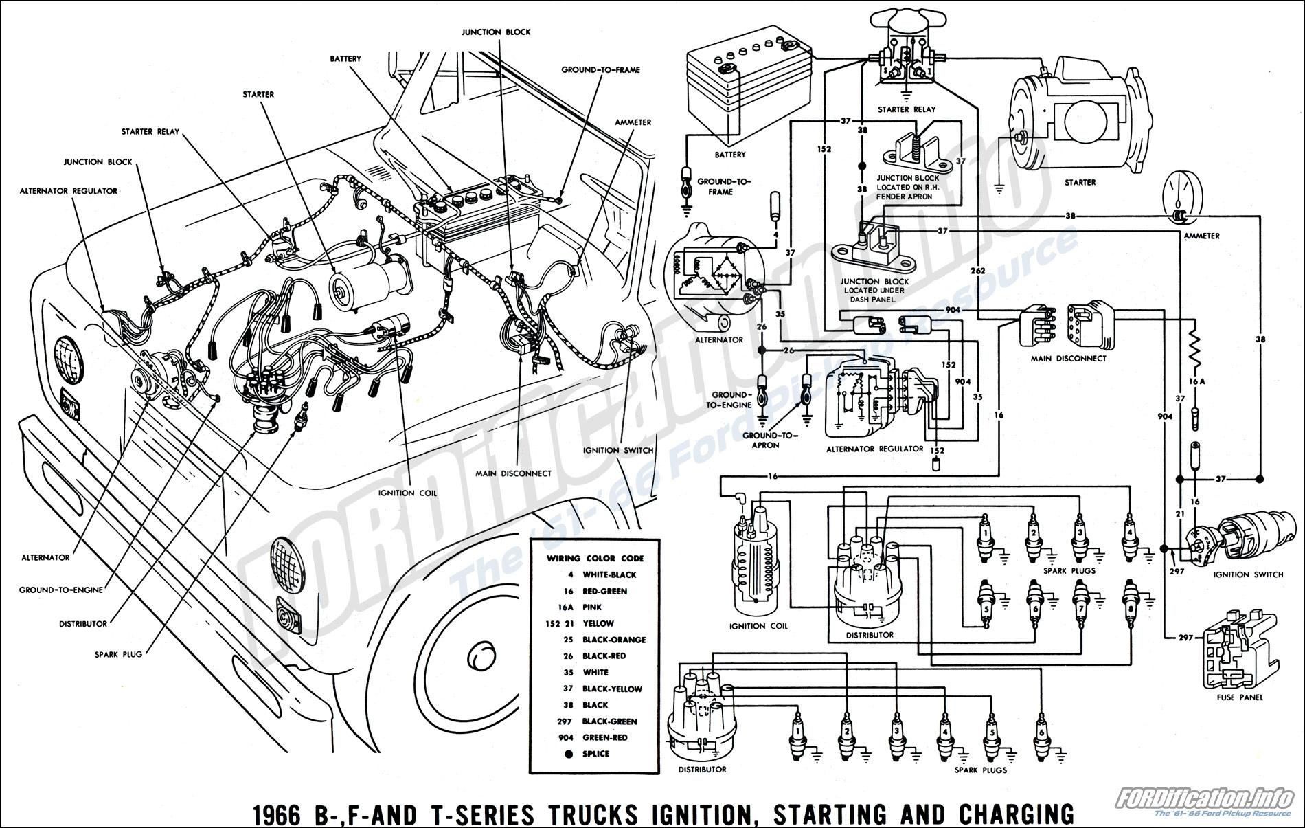 66 ford truck wiring diagram pdf