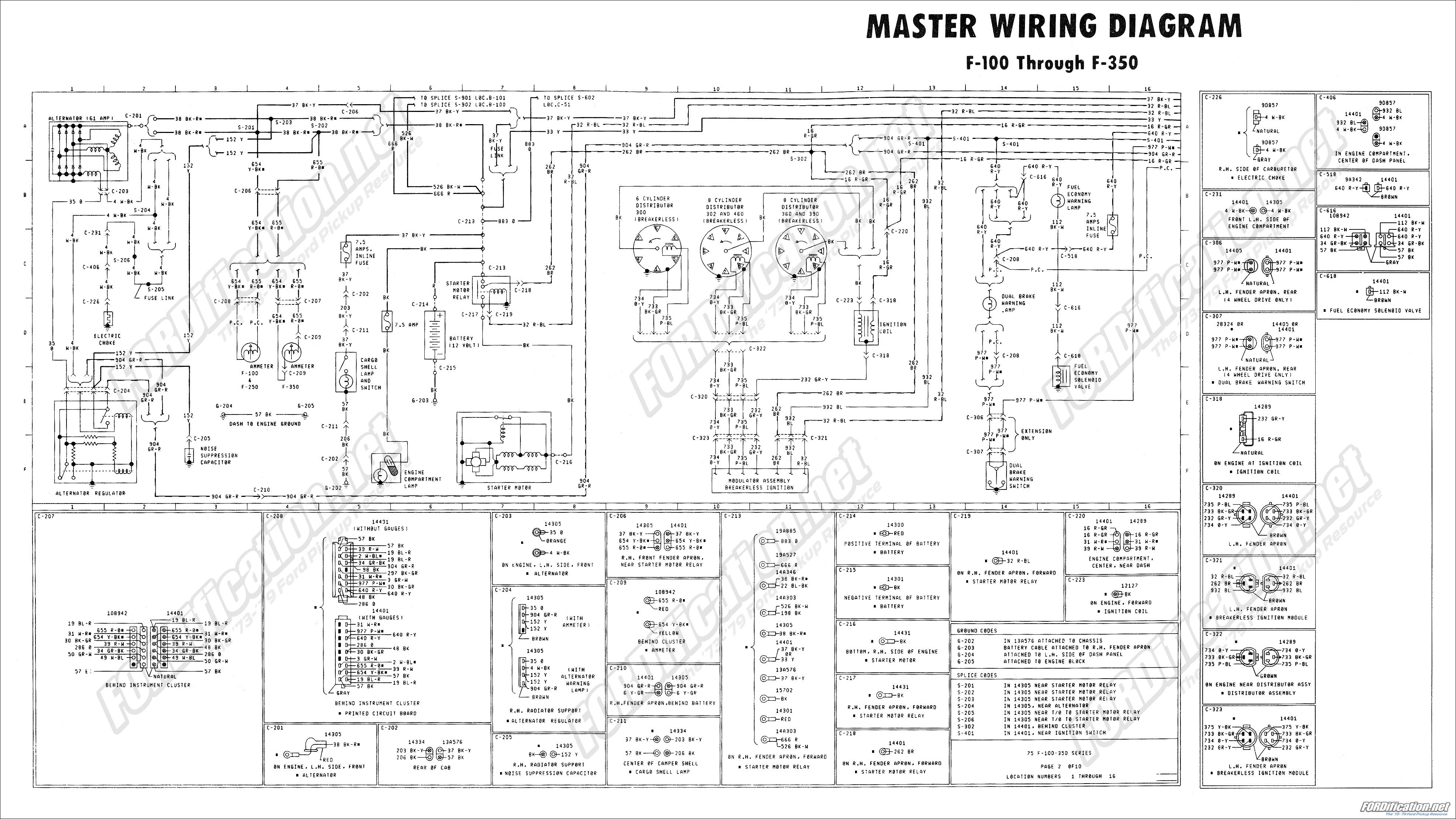 Alternator For 1999 F150 Wiring Diagram. wiring diagram