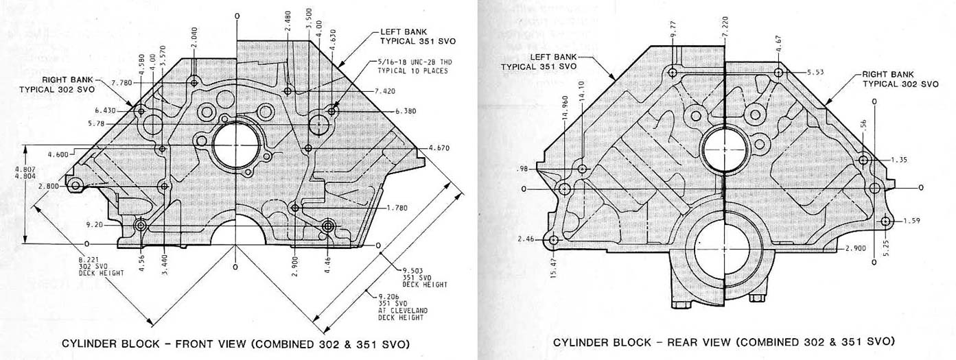 ford big block engine diagram