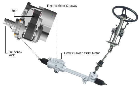 100 Power Steering Yes You Can Use Column Electric