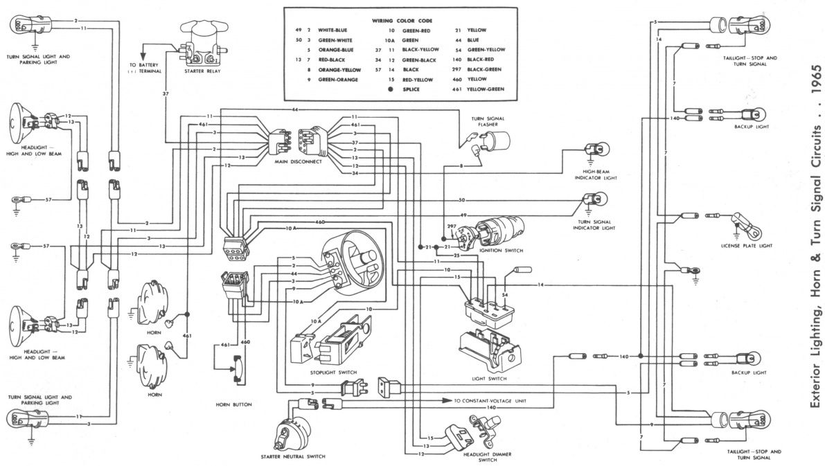 65 mustang under dash wiring diagram