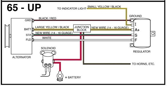 Ford Regulator Wiring Diagram - Wiring Diagrams