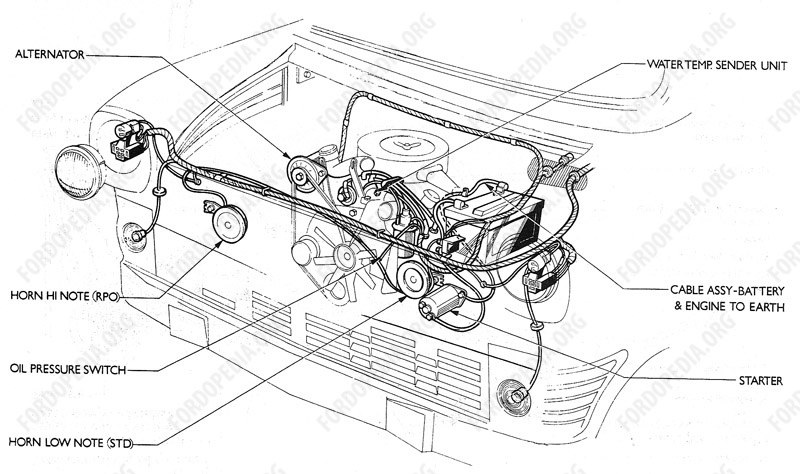2006 Ford Escape Engine Diagram Electrical Circuit Electrical