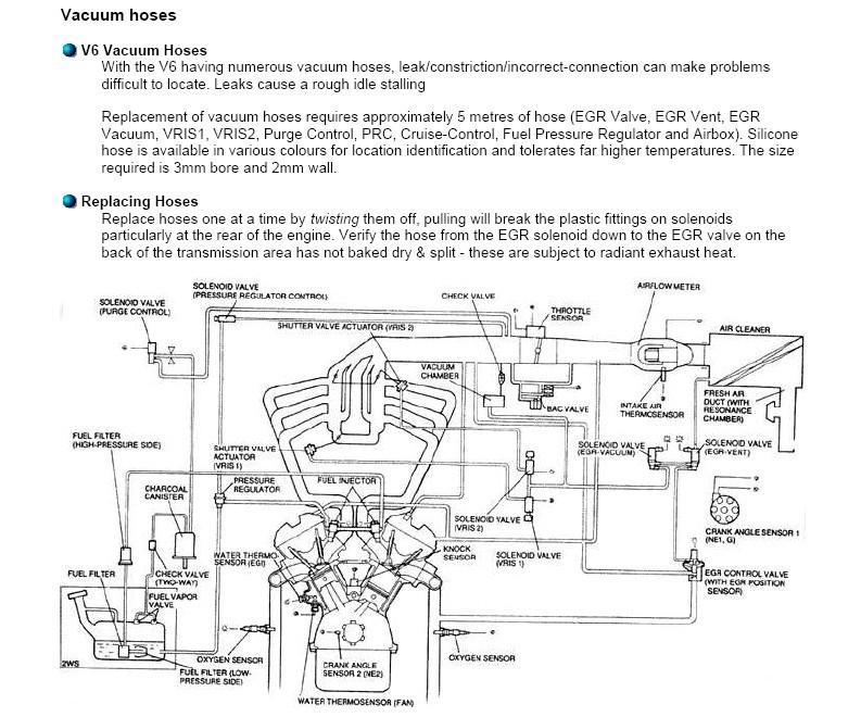 91 Probe Wiring Diagram Schematic Diagram Electronic Schematic Diagram