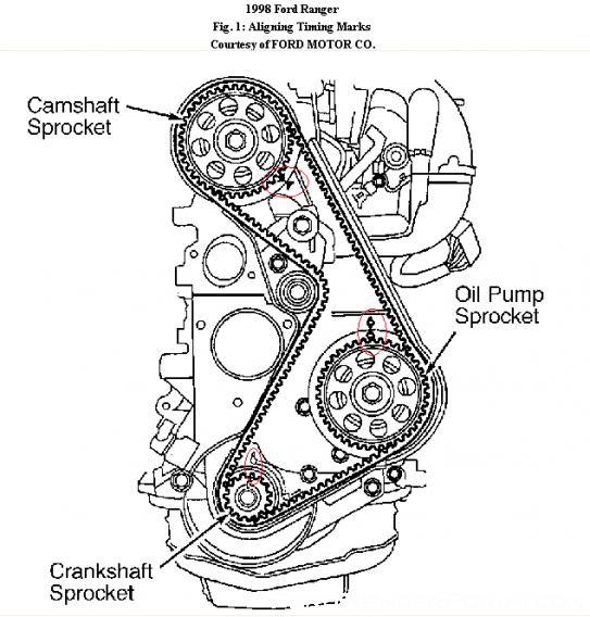 ford ranger 2 5 timing gear marks