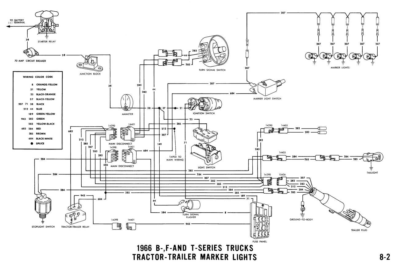 1966 ford pickup wiring diagram