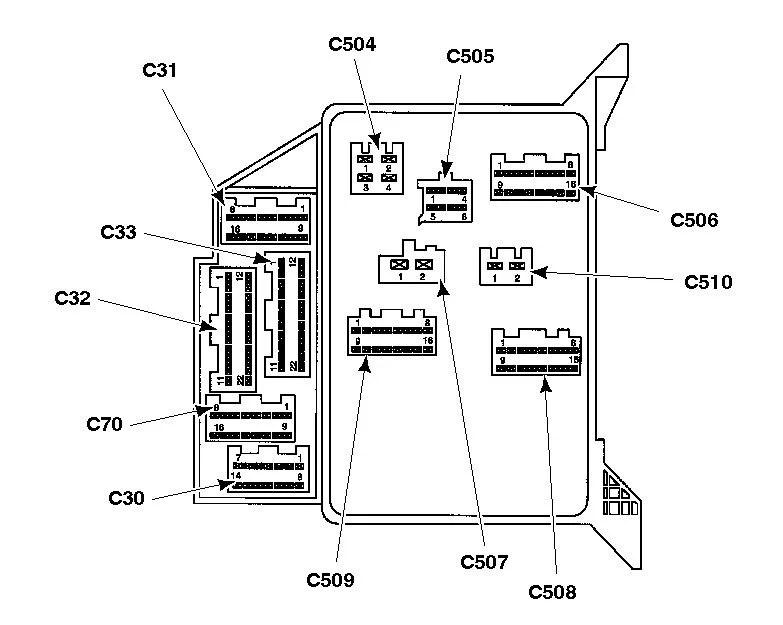 Ford Mondeo Mk3 Fuse Box Wiring Diagram