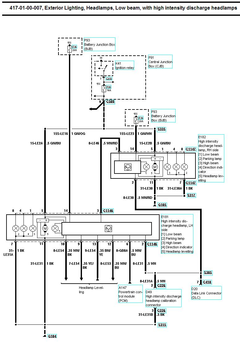 wiring diagram of hid headlights