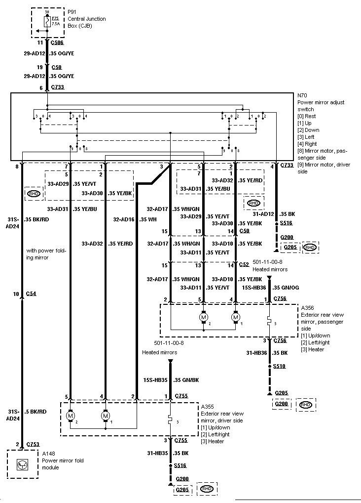 Ford Fiesta Mk3 Wiring Diagram Index listing of wiring diagrams