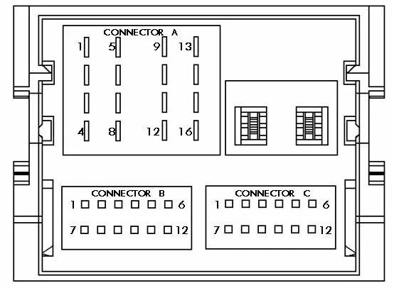 Quadlock Stereo Connector - Sony DAB / USB - wwwFordWikiuk