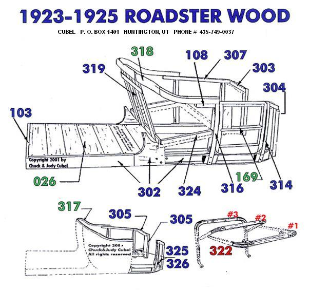 Model T Ford Forum Australian produced 1926-1927 Roadsters and