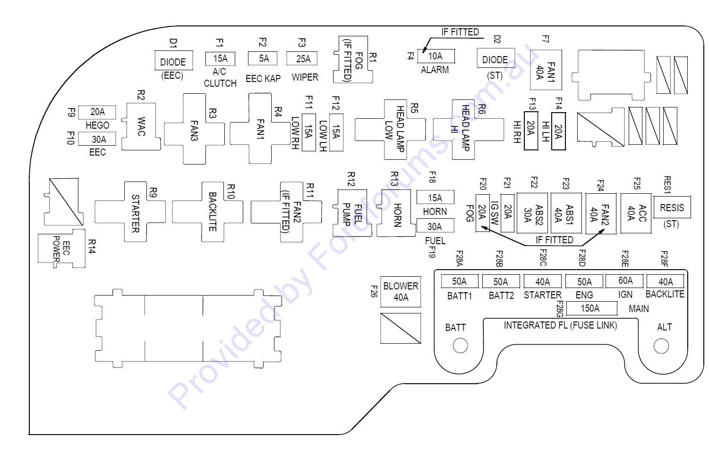 Ford Au Fuse Box Diagram Schematic Diagrams 2004 Cavalier Cozy Falcon 31 Wiring Images