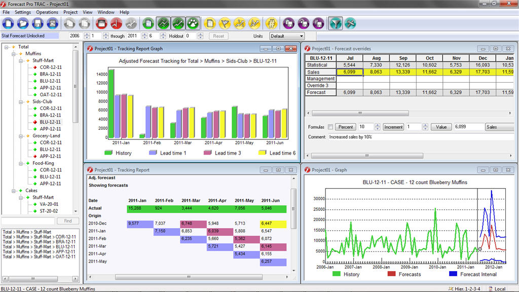 Demand Forecasting SoftwareSales Forecasting SoftwareForecast Pro - Sales Forcast