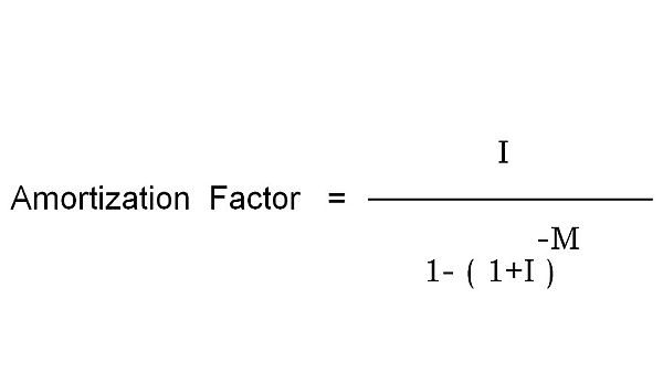How to calculate for the amortization factor - annual interest rate formula