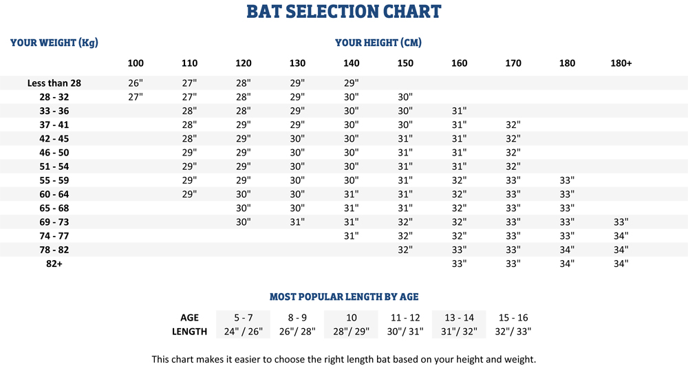 Sizing Charts American Football Equipment, Baseball, Softball
