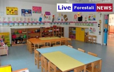 Maltrattamenti e violenze sui bambini in un asilo di Parma. Arrestate due maestre ! (2)
