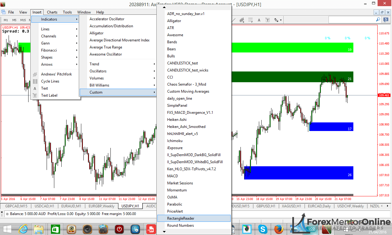 Metatrader manual system indicators you are having