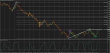 Large stops above 1.10500 in AUDNZD
