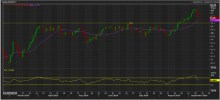 AUD/JPY – Key support at 96.50 by Milan Cutkovic