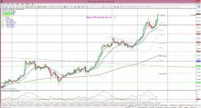 U/J: trade idea for after NFP by Mary McNamara