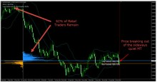 Long-term Trading in Brief: How to Trade Breakouts from Persistent Sideways Market Types
