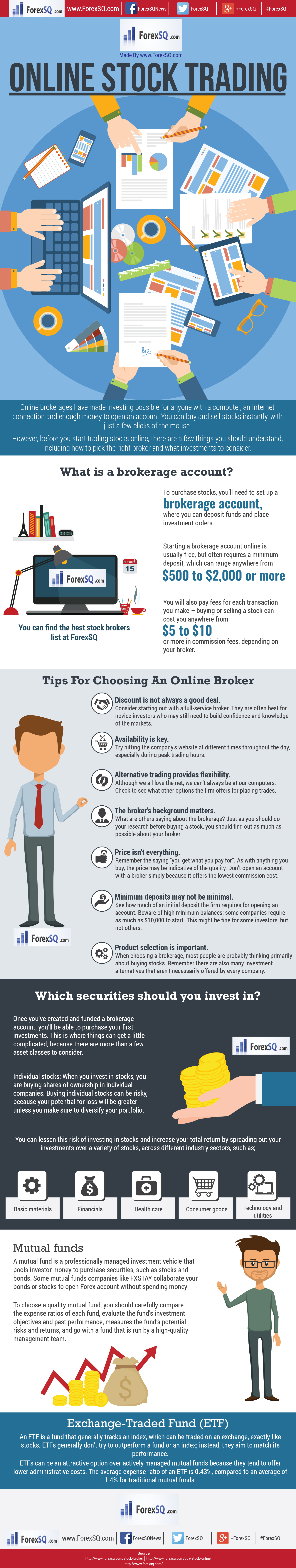 Online share broker reviews