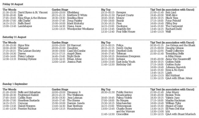EOTR stage times 2013