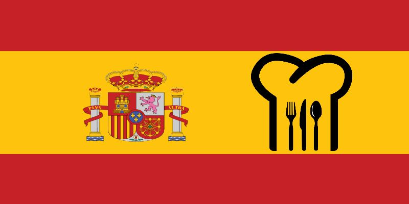 130 Catchy Spanish Restaurant name ideas Forketers