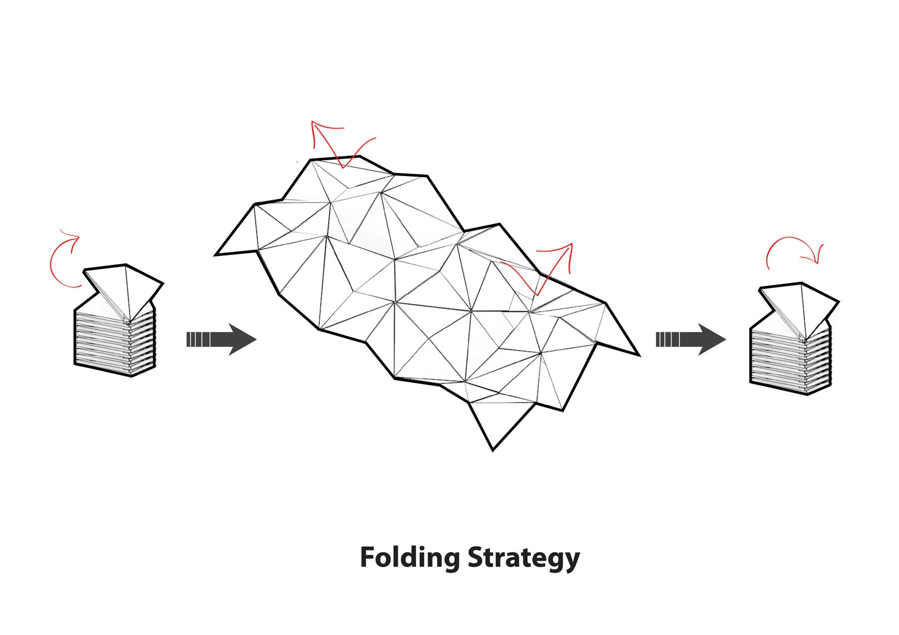diagram makers