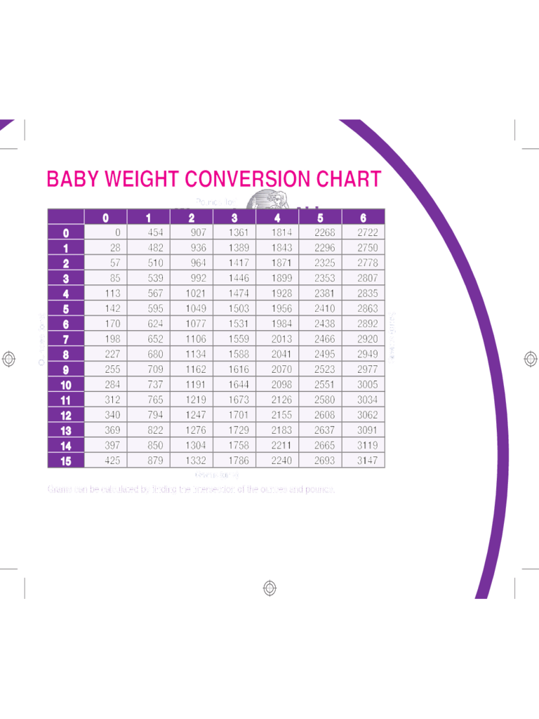 height and weight chart for girls