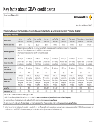 Credit Card Application Form - Commonwealth Bank Free Download