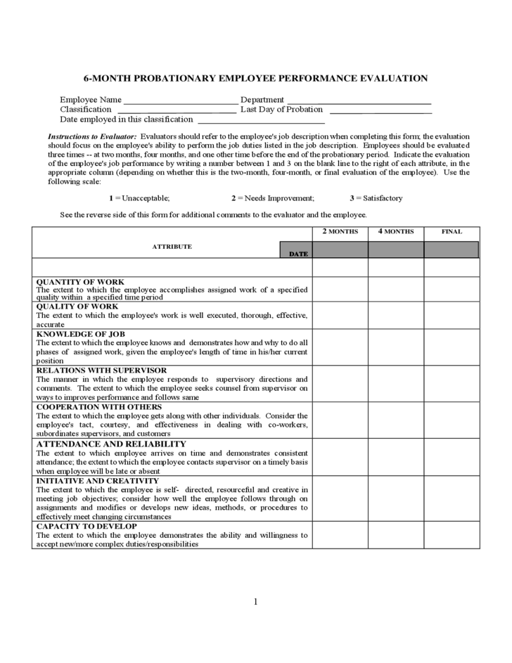 Resume Evaluation Checklist – Employee Review Form Free Download