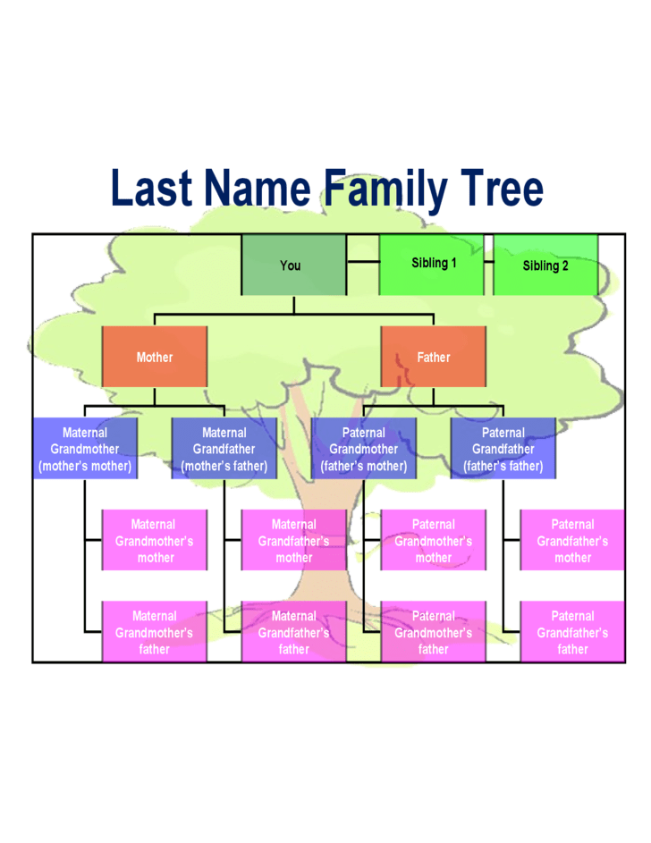 online family tree template free