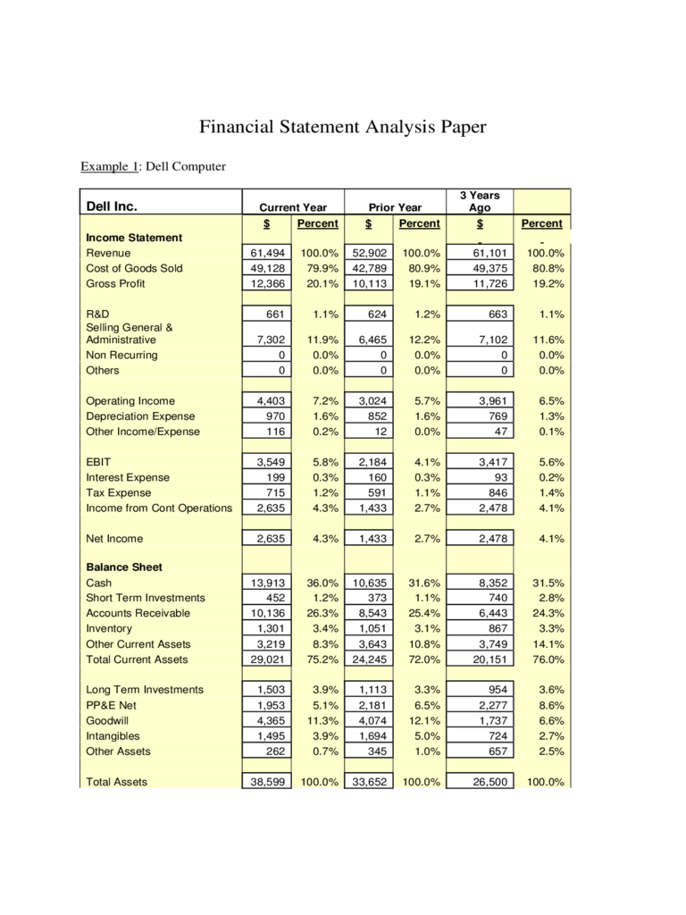Best     Financial statement analysis ideas on Pinterest   Cash     SlideShare