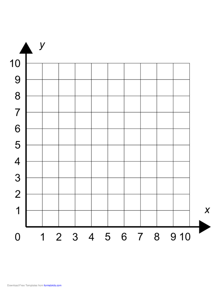 quadrant 1 and 4 graph paper