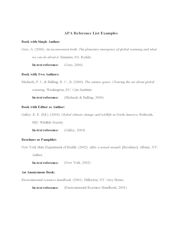 list of references template word
