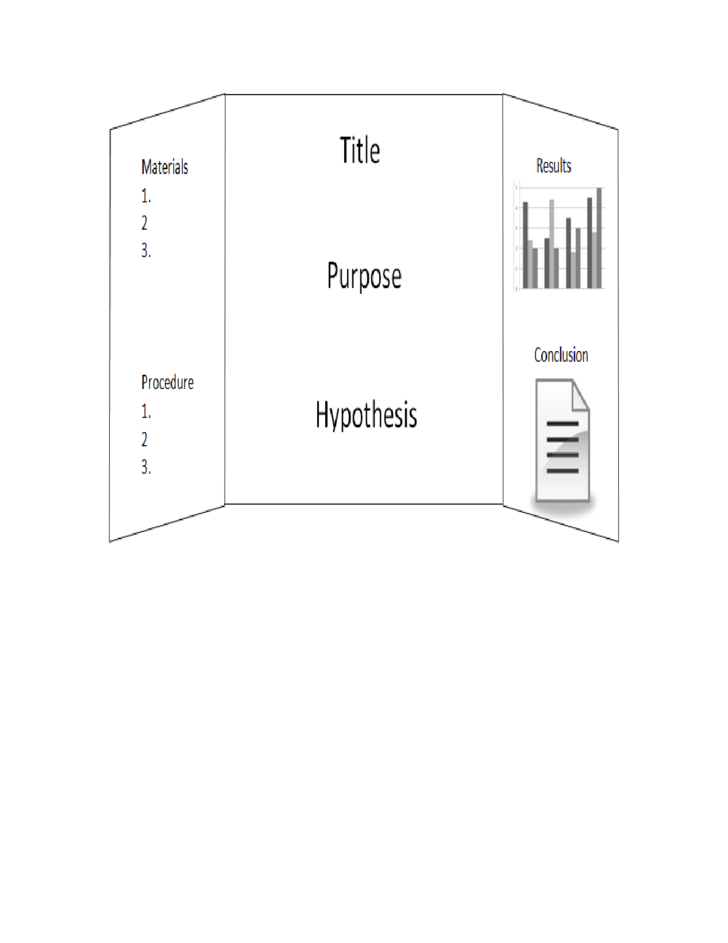 template for science fair project